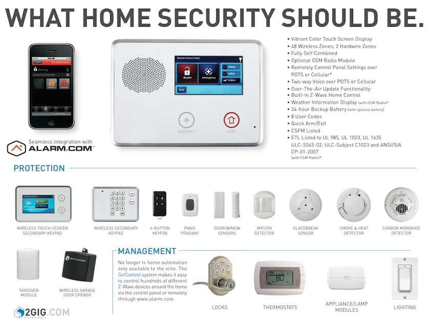 Vivint Alarm System >> Wireless Touchscreen Home Automation 2GIG GO!Control Panel - Zions Security Alarms - ADT ...