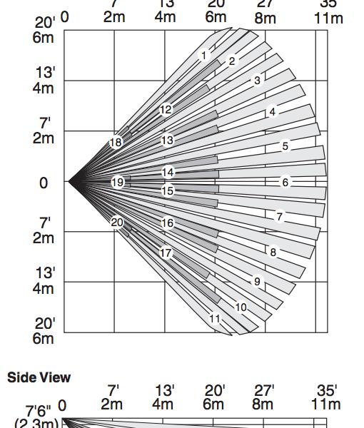 Wireless ADT Motion Detector Pattern