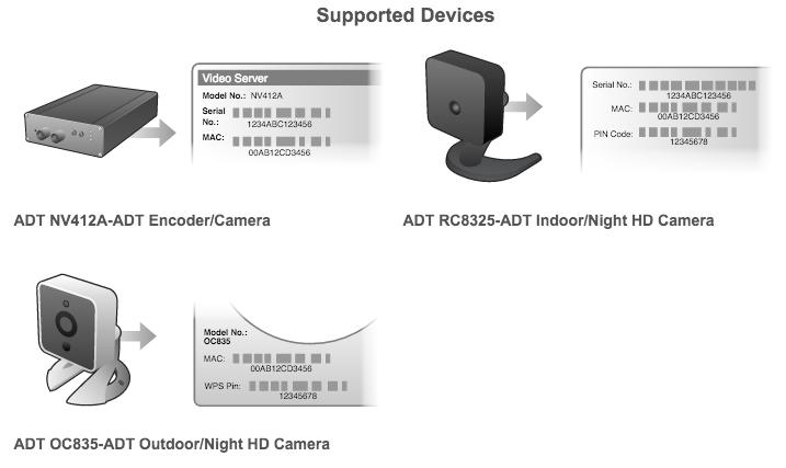 ADT Pulse HD Cameras