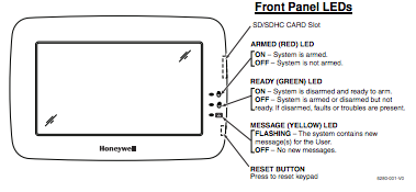 Honeywell Color Touchscreen Keypad